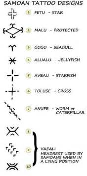 Malu quot the traditional samoan womens malu symbols a pinteres