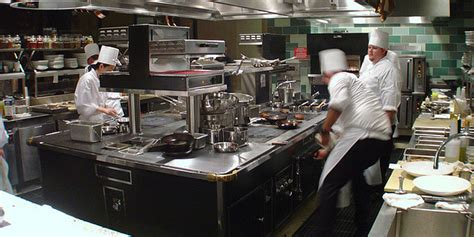 Do you know what a restaurant kitchen consists of?   POS