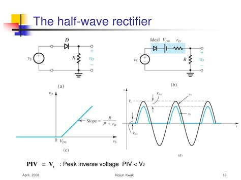 half rectifier diode half wave rectifier zener diode 28 images taisngriezis vikipēdija wave rectifier and bridge