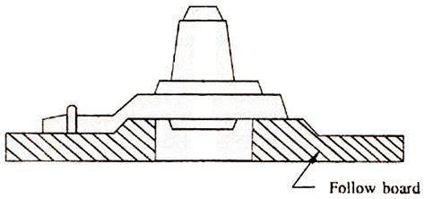 follow board pattern in casting mechanical technology follow board pattern