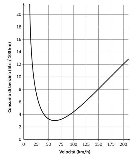 litri vasca da bagno vasca da bagno quanti litri guida al risparmio energetico