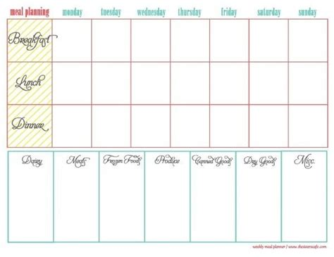 Weekly Meal Planner Template Breakfast Lunch Dinner Listmachinepro Com Menu Planner Template