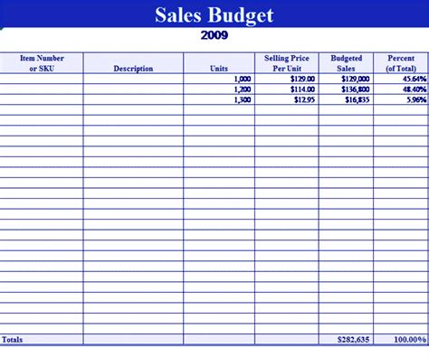 microsoft excel budget template 2013 budget related excel templates for microsoft