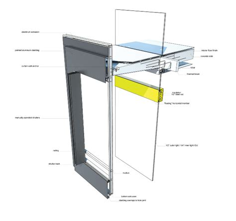 unitized curtain wall system pdf unitized curtain wall system installation