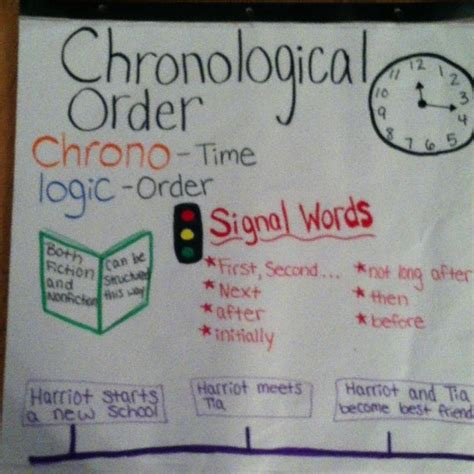 8 best images of chronological order chart bible chronological order chart testament