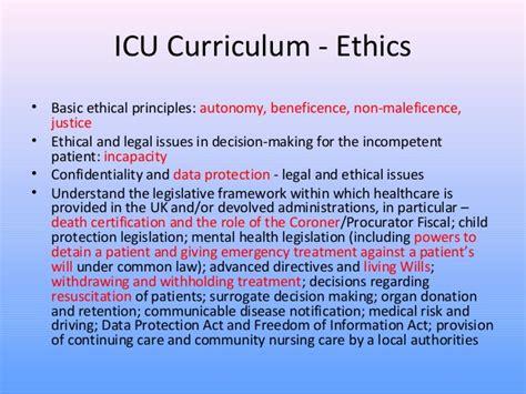 Nursing Ethics Essay by Nursing Ethics Essay Rhetorical Analysis Essay Help