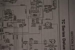 volvo penta engine manuals volvo wiring diagram free