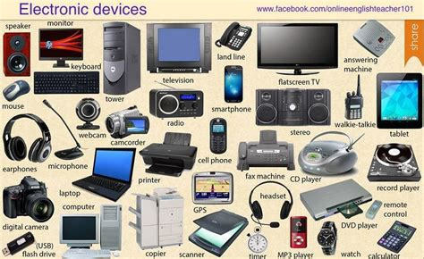 electronic devices vocabulary electronic devices