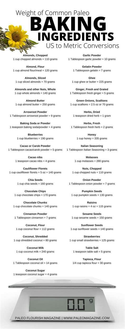 Choconola Baking Soda 250 Gram paleo baking conversions us to metric conversions