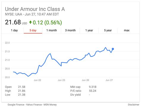 under armoir stock under armoir stock 28 images time to get greedy with