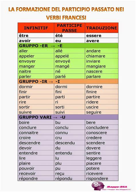 tavola dei verbi francesi verbi irregolari francese gj69 187 regardsdefemmes