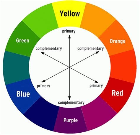 pick colors how to choose the color scheme or color palette for your
