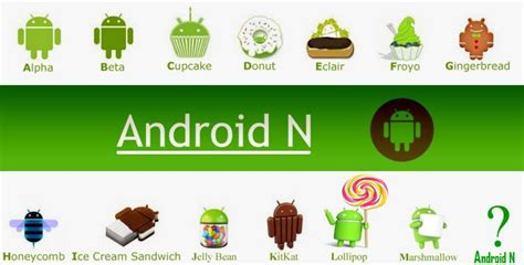 all android versions android version history details with android n update unique world