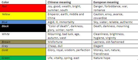 What Does Orange Symbolize China Colour Palette Google Search Colour Tones