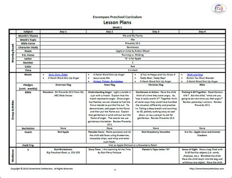 ode lesson plan template best 25 lesson plan sle ideas on sle of