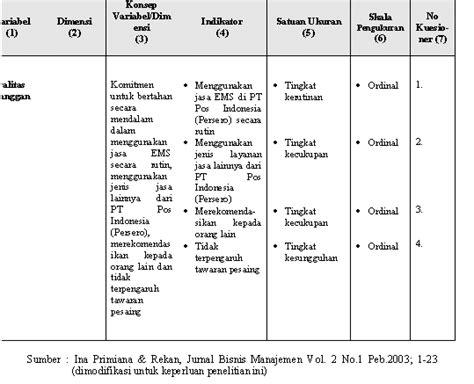 Tips Menulis Karya Ilmiah Makalah Penelitian Skripsi Tesis 1 cover letter guidelines tesis penelitian
