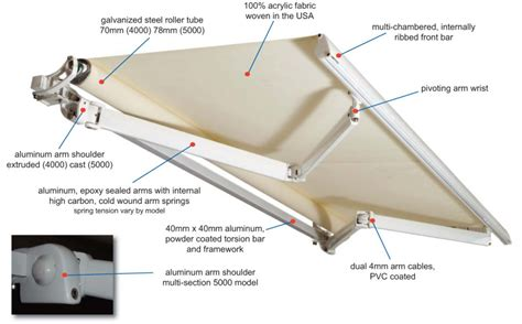 awning attachments a quick guide on basic parts of a retractable awning