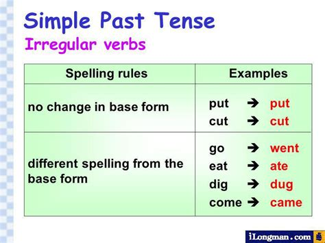 patterns of simple past tense for irregular verbs simple past tense chapters 6 7 book 5a new welcome to
