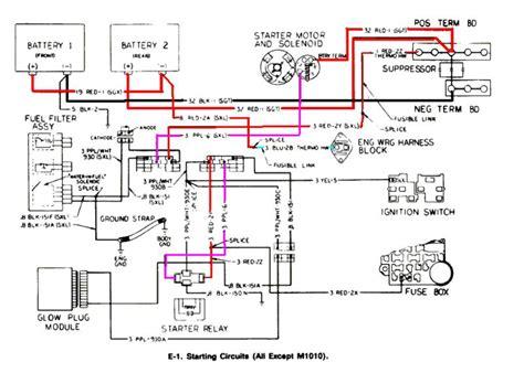 m1009 wiring diagram wiring free printable wiring