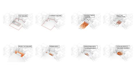 To Organize Gallery Of Bcn Re Set Identity Pavilion Urbanus La
