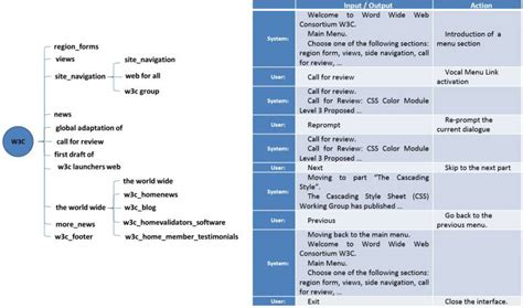 user interface design document template user interface design document template outletsonline info