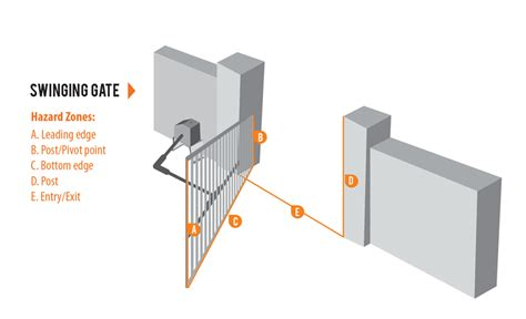 safety swing gate milleredge gate pros specify sensing edges to comply