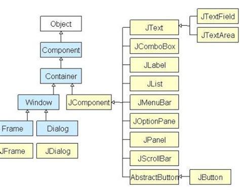 dividir cadenas java guru99 page 3 of 8 cursos y videos de capacitaci 243 n