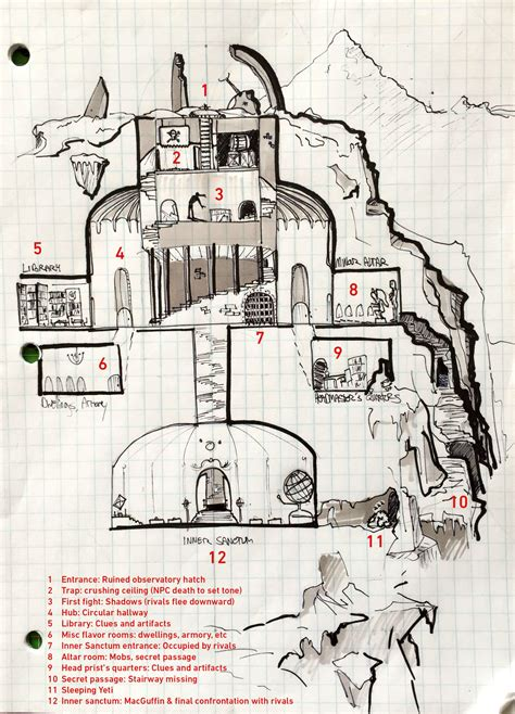 observatory dungeon map map my first dungeon a mountaintop observatory rpg