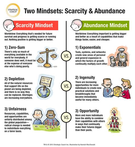 the abundance mentality conquering scarcity to find the key to your dreams scarcity vs abundance the multiplier mindset insights