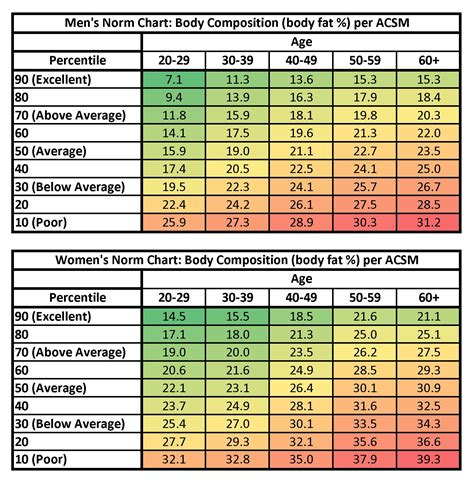 hydration level test304050302020103030504040400 50 73 percentile ranked percentages by age