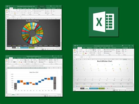 How To Make Better Business Decisions Using Excel 2016 Charts How To Create A Template In Excel 2016