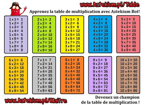 Les De Table by Table De Multiplication 224 Imprimer Pdf
