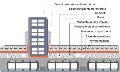 isolanti acustici per pavimenti casa moderna roma italy isolamento acustico pavimenti