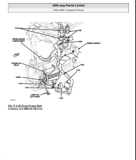 old car repair manuals 2008 jeep patriot engine control fuse box for 2007 jeep compass jeep auto wiring diagram