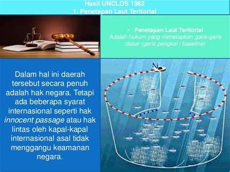 daerah teritorial adalah kebijakan maritim indonesia setelah unclos 1982