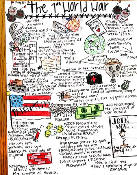 doodle history tech tips 3 08 smore