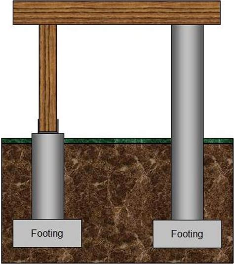 Patio Support Posts by Deck Support Column Design Size