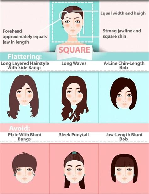 haircut face shape guide face shape haircut guide haircuts models ideas