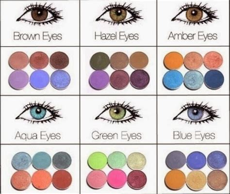 shadow color the best eye shadow for your eye color goodiy