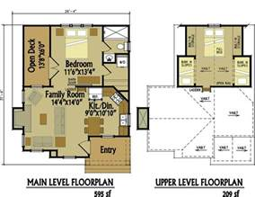 Floor Plans For Small Houses by Small Cottage Floor Plan With Loft Small Cottage Designs