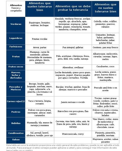 tabla nutricional de alimentos tablas de composicion de alimentos tablas de composicin nutricional de los alimentos share