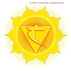 boat pose teaching points manipura chakra
