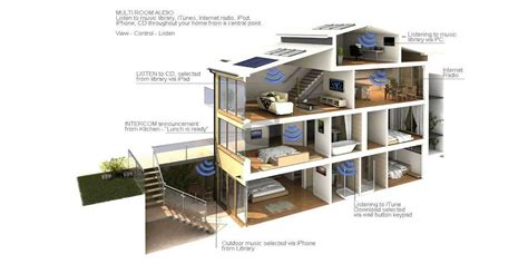home automation audio technology ashville heights