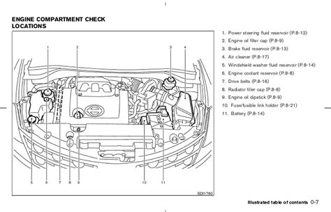 buy car manuals 2006 nissan murano engine control 2005 nissan murano undercarriage diagram nissan auto parts catalog and diagram