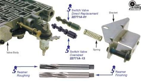 Sonnax 22771a 13 A518 A618 42re 46re 47re Transmission Valve