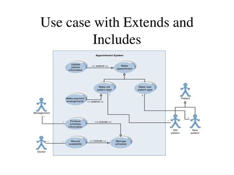 membuat use case uml uml use case diagram uml association elsavadorla