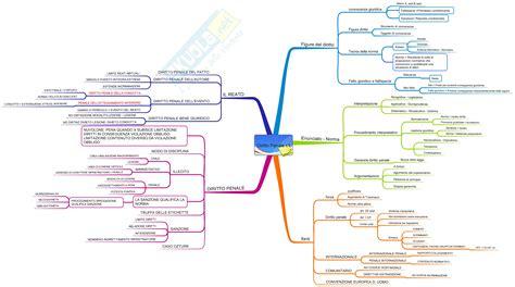 penale di diritto penale mappe mentali