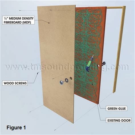 how to soundproof a bedroom door how to soundproof a door detailed instructions