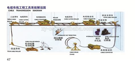 reese winch wiring diagram winch tractor wiring diagram