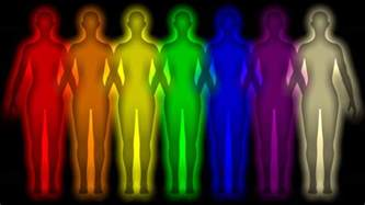 aura colors understanding aura colors